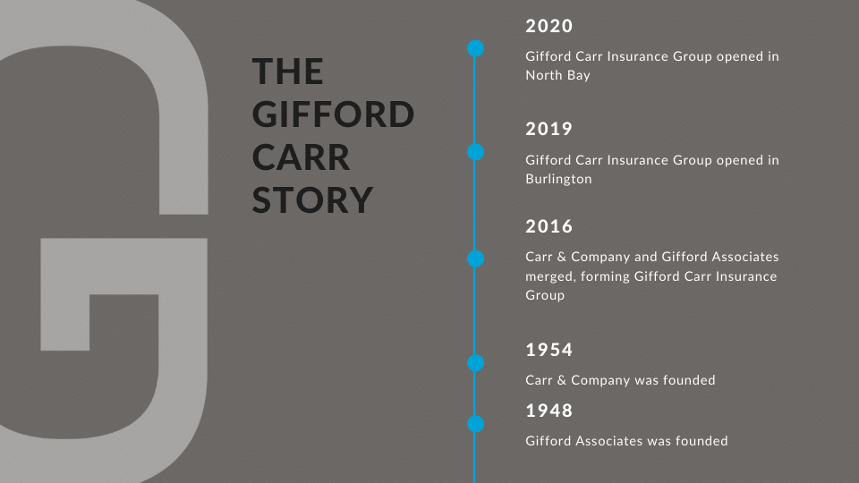 Gifford Carr Story